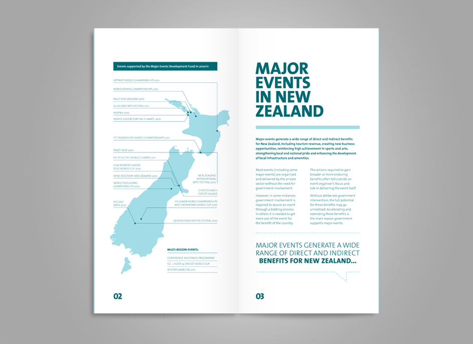 New Zealand Major Events brochure
